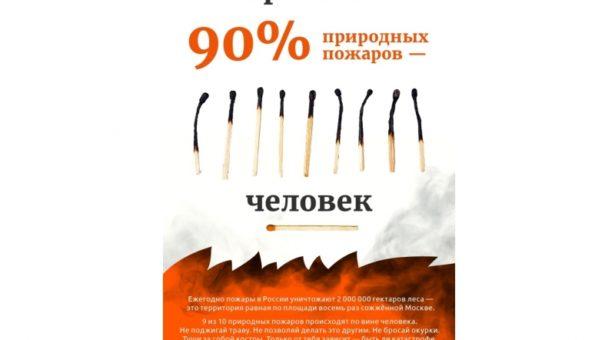 Социальная реклама «Останови огонь!»